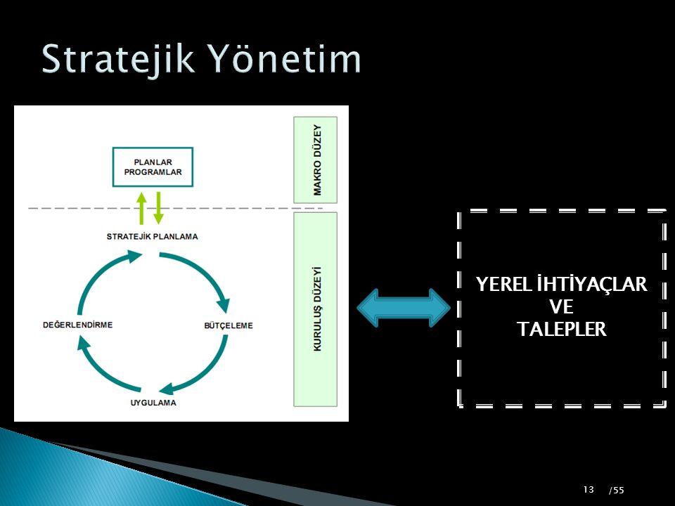 Stratejik Yönetim YEREL İHTİYAÇLAR VE TALEPLER /55