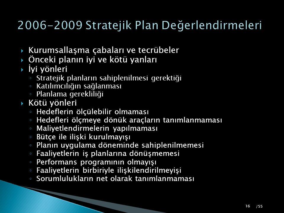 2006-2009 Stratejik Plan Değerlendirmeleri