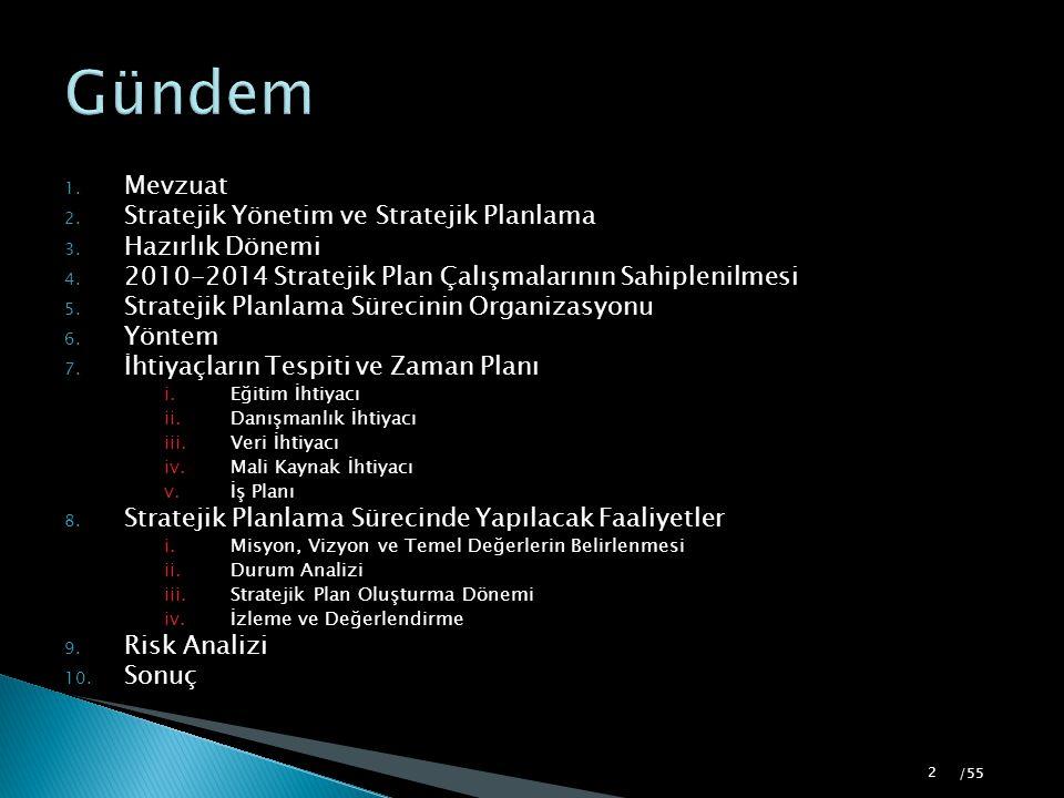 Gündem Mevzuat Stratejik Yönetim ve Stratejik Planlama Hazırlık Dönemi