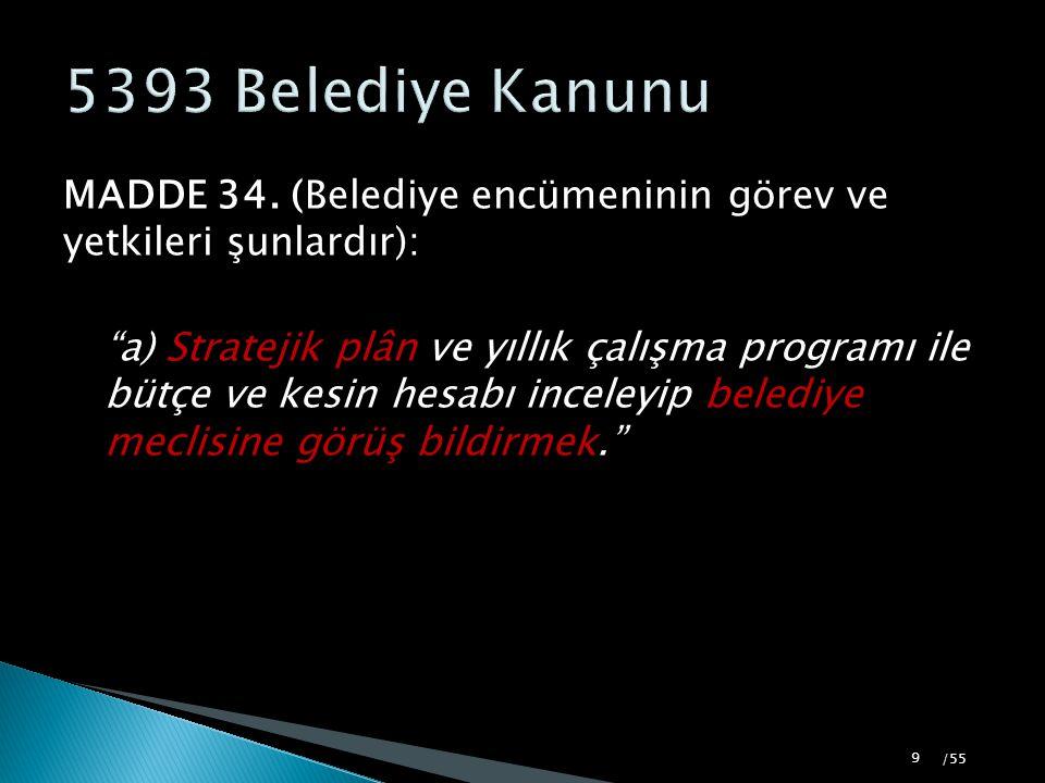 5393 Belediye Kanunu