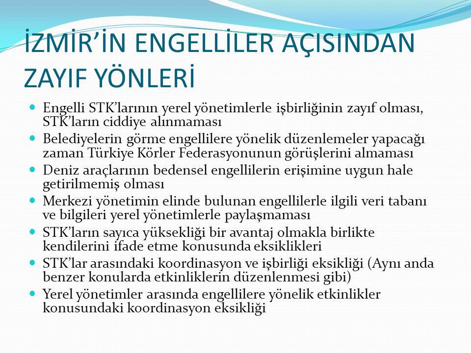 İZMİR'İN ENGELLİLER AÇISINDAN ZAYIF YÖNLERİ