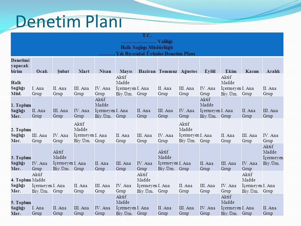 Denetim Planı T.C. ………………… Valiliği Halk Sağlığı Müdürlüğü ………. Yılı Biyosidal Ürünler Denetim Planı.