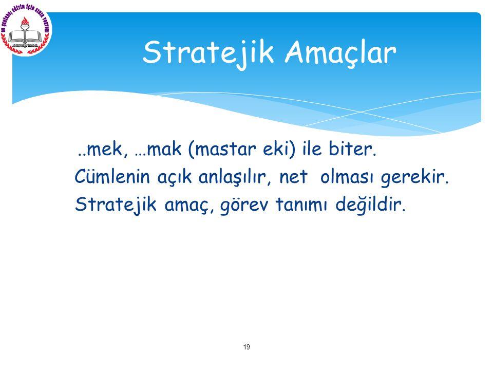 Stratejik Amaçlar Cümlenin açık anlaşılır, net olması gerekir.