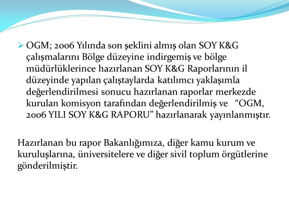OGM; 2006 Yılında son şeklini almış olan SOY K&G çalışmalarını Bölge düzeyine indirgemiş ve bölge müdürlüklerince hazırlanan SOY K&G Raporlarının il düzeyinde yapılan çalıştaylarda katılımcı yaklaşımla değerlendirilmesi sonucu hazırlanan raporlar merkezde kurulan komisyon tarafından değerlendirilmiş ve OGM, 2006 YILI SOY K&G RAPORU hazırlanarak yayınlanmıştır.