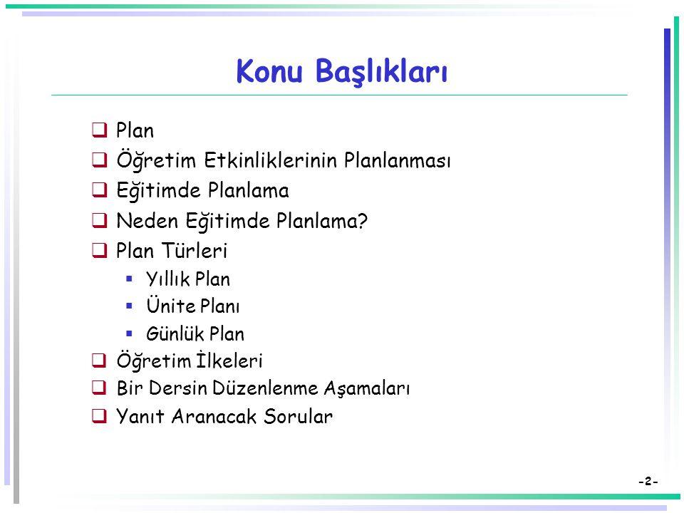 Konu Başlıkları Plan Öğretim Etkinliklerinin Planlanması