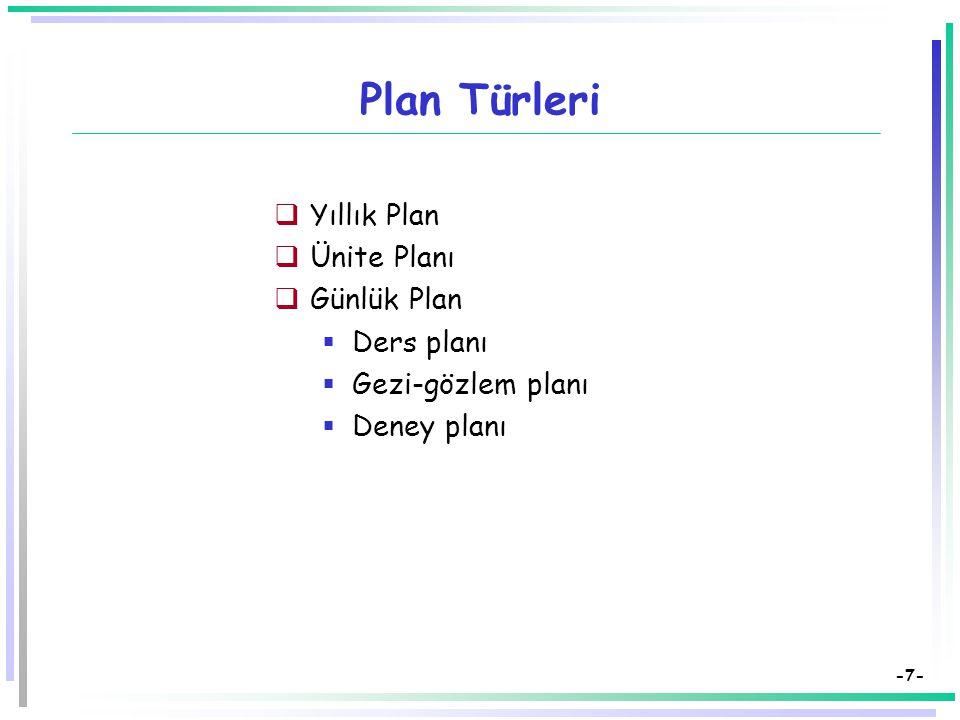 Plan Türleri Yıllık Plan Ünite Planı Günlük Plan Ders planı