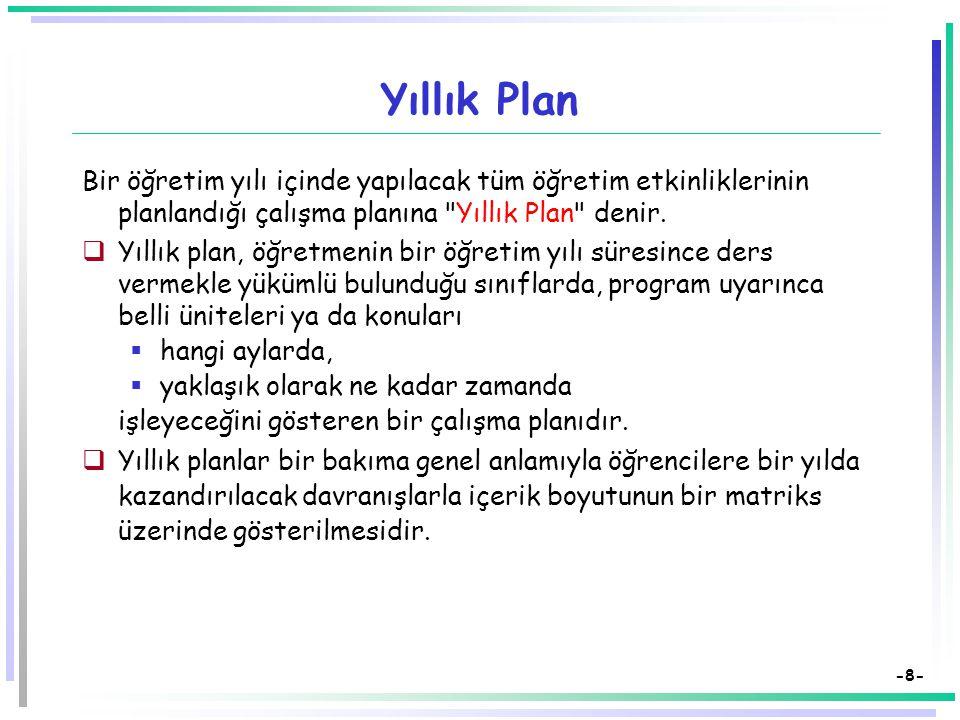Yıllık Plan Bir öğretim yılı içinde yapılacak tüm öğretim etkinliklerinin planlandığı çalışma planına Yıllık Plan denir.