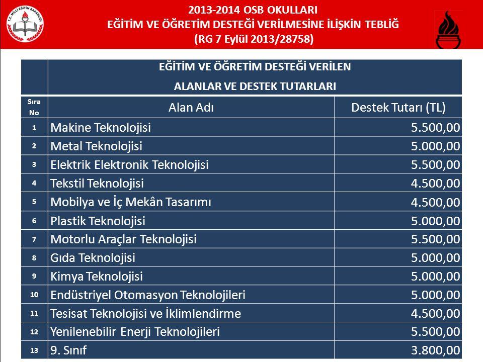 Elektrik Elektronik Teknolojisi Tekstil Teknolojisi 4.500,00