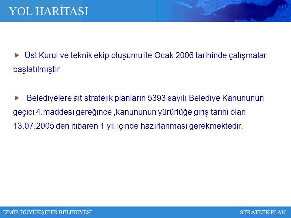 YOL HARİTASI Üst Kurul ve teknik ekip oluşumu ile Ocak 2006 tarihinde çalışmalar başlatılmıştır.