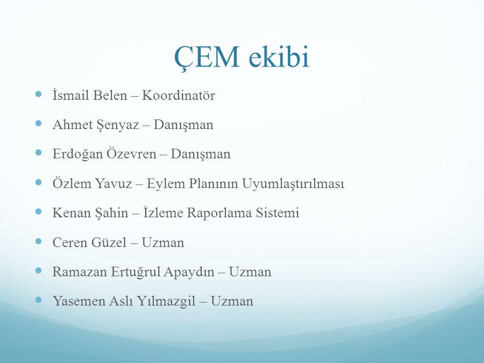 ÇEM ekibi İsmail Belen – Koordinatör Ahmet Şenyaz – Danışman