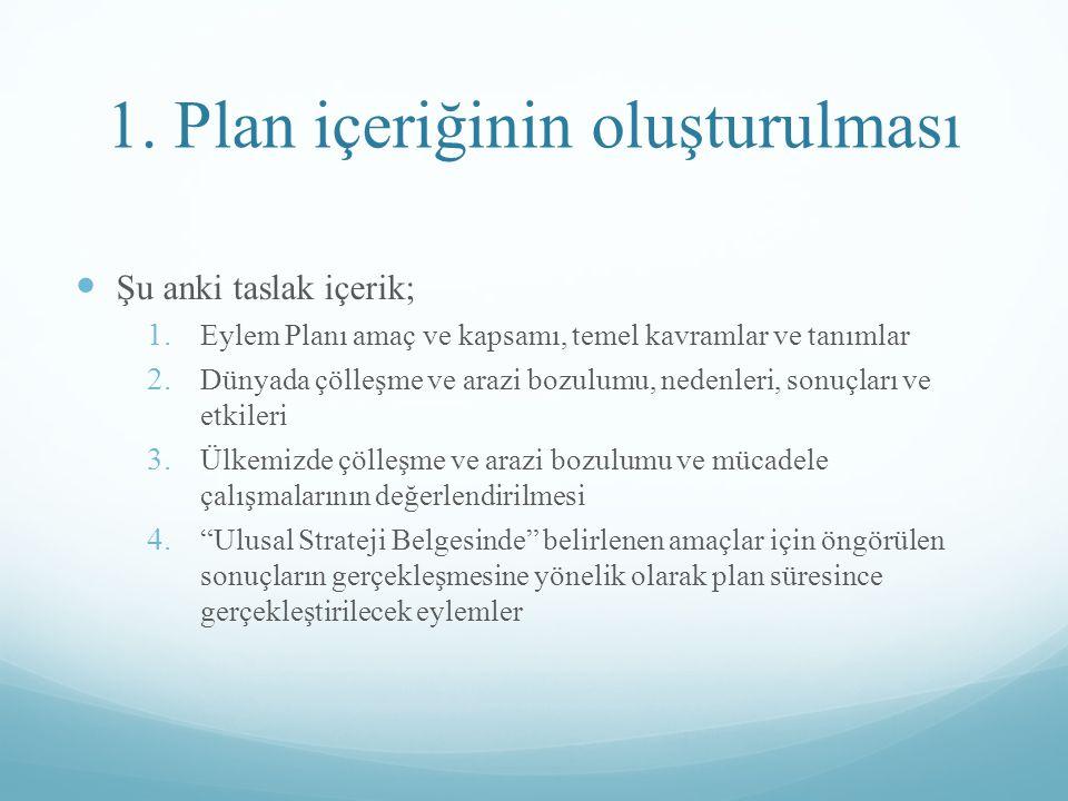 1. Plan içeriğinin oluşturulması