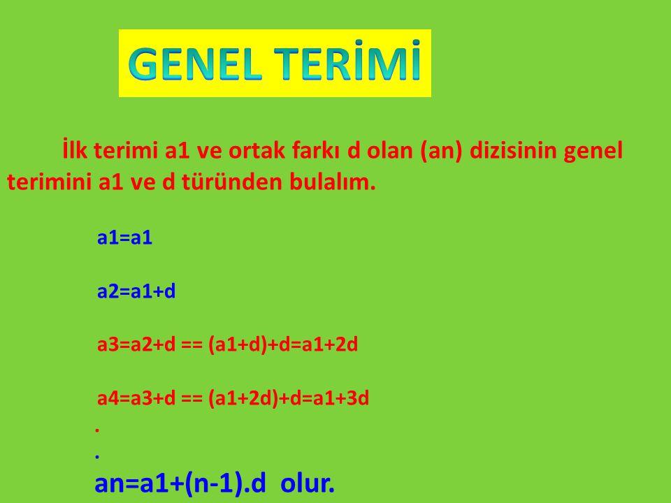 GENEL TERİMİ İlk terimi a1 ve ortak farkı d olan (an) dizisinin genel terimini a1 ve d türünden bulalım.