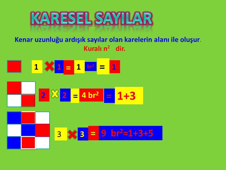 KARESEL SAYILAR 1+3 = = = = = 9 br2=1+3+5 1 1 1 1 2 2 4 br2 3 3