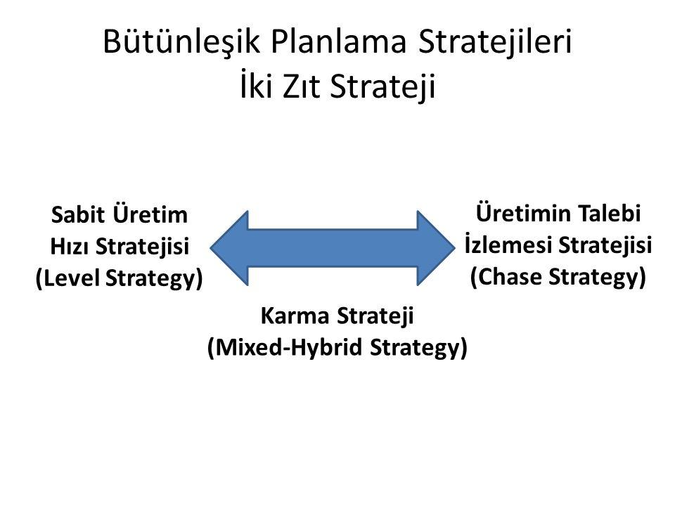 Bütünleşik Planlama Stratejileri İki Zıt Strateji
