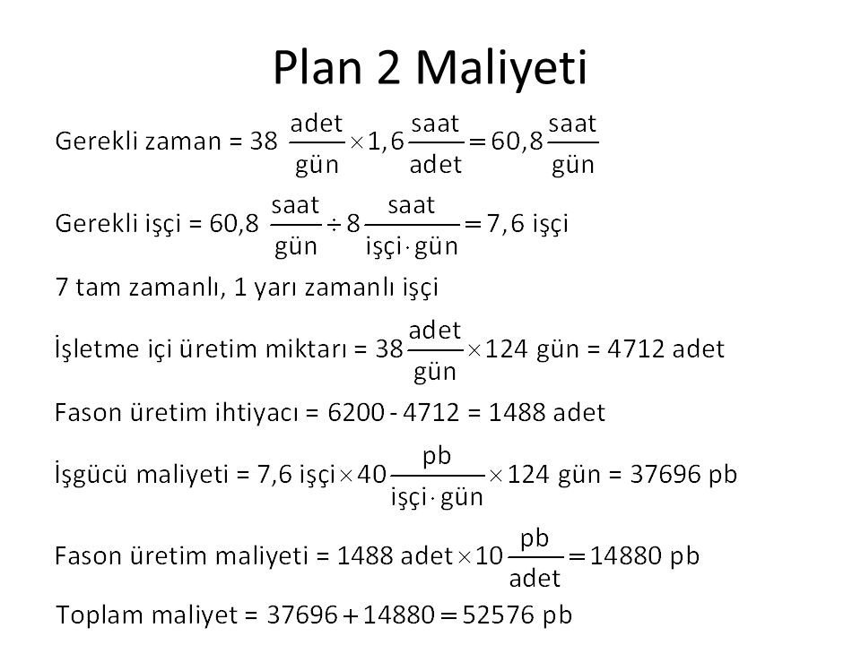 Plan 2 Maliyeti