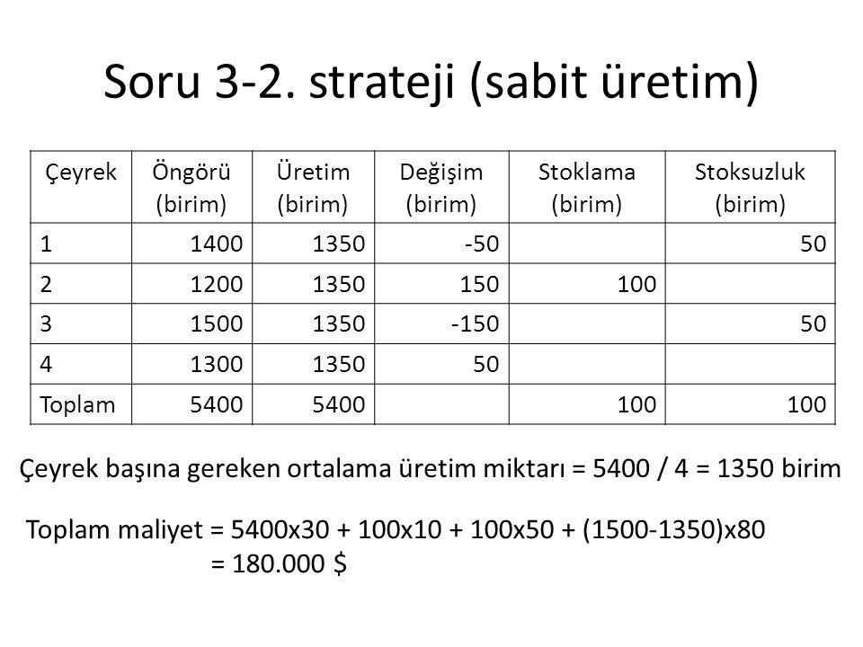 Soru 3-2. strateji (sabit üretim)
