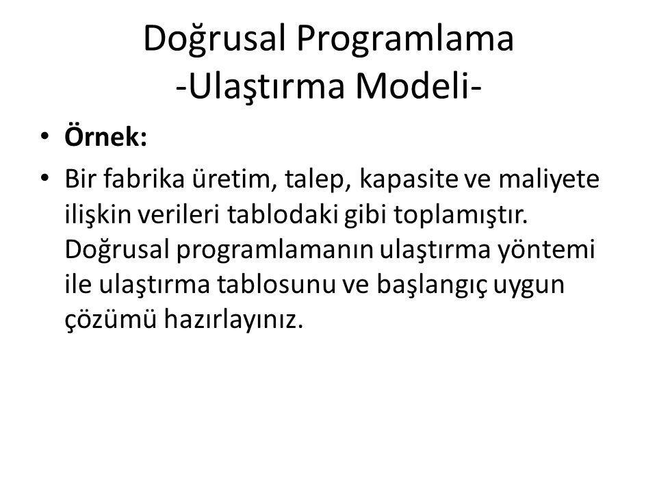 Doğrusal Programlama -Ulaştırma Modeli-