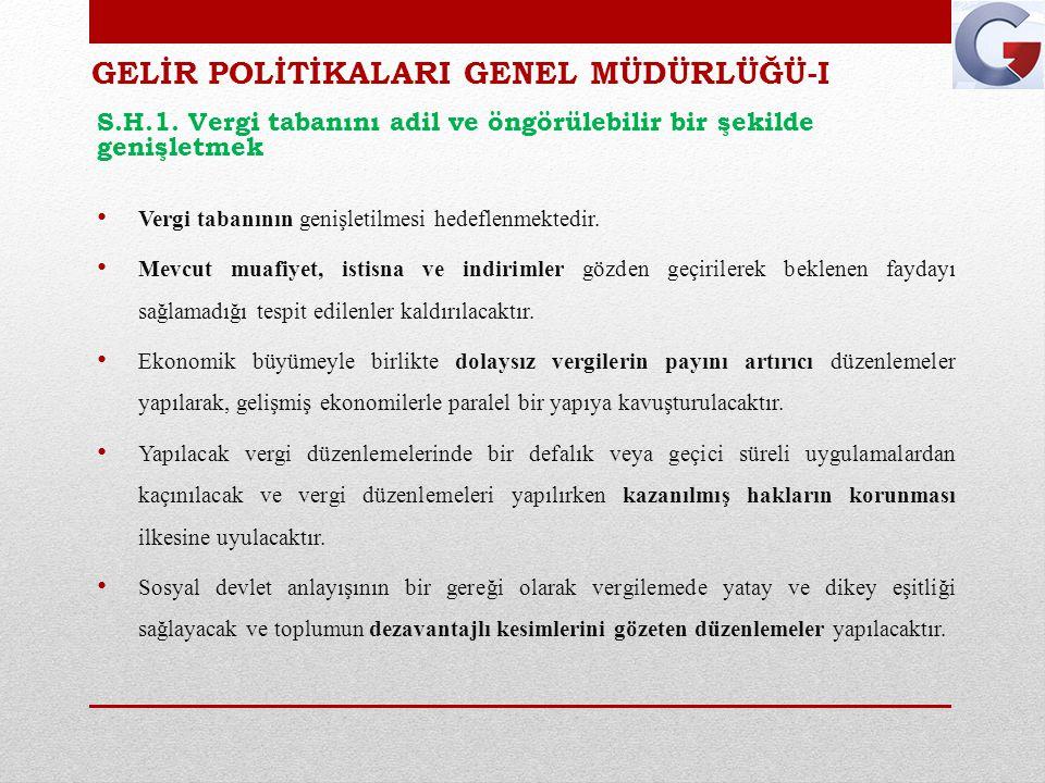 GELİR POLİTİKALARI GENEL MÜDÜRLÜĞÜ-I