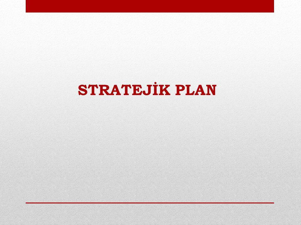 STRATEJİK PLAN Stratejik düşünceyi içselleştirme: stratejik düşünceyi yasal zorunluluk olarak değil yönetim ihtiyacı ve aracı olarak algılamak.