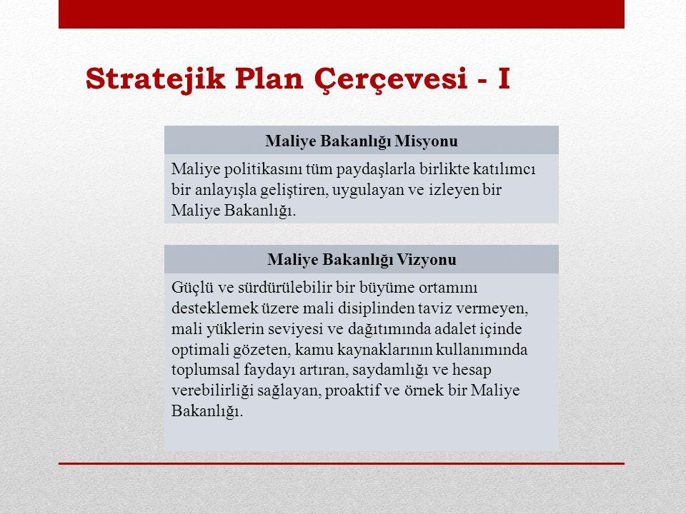 Stratejik Plan Çerçevesi - I