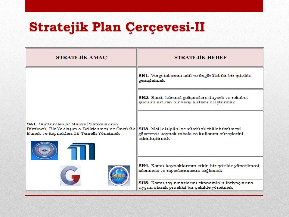 Stratejik Plan Çerçevesi-II