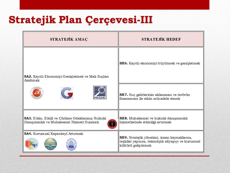 Stratejik Plan Çerçevesi-III