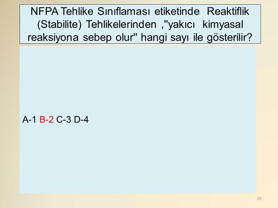 NFPA Tehlike Sınıflaması etiketinde Reaktiflik (Stabilite) Tehlikelerinden , yakıcı kimyasal reaksiyona sebep olur hangi sayı ile gösterilir
