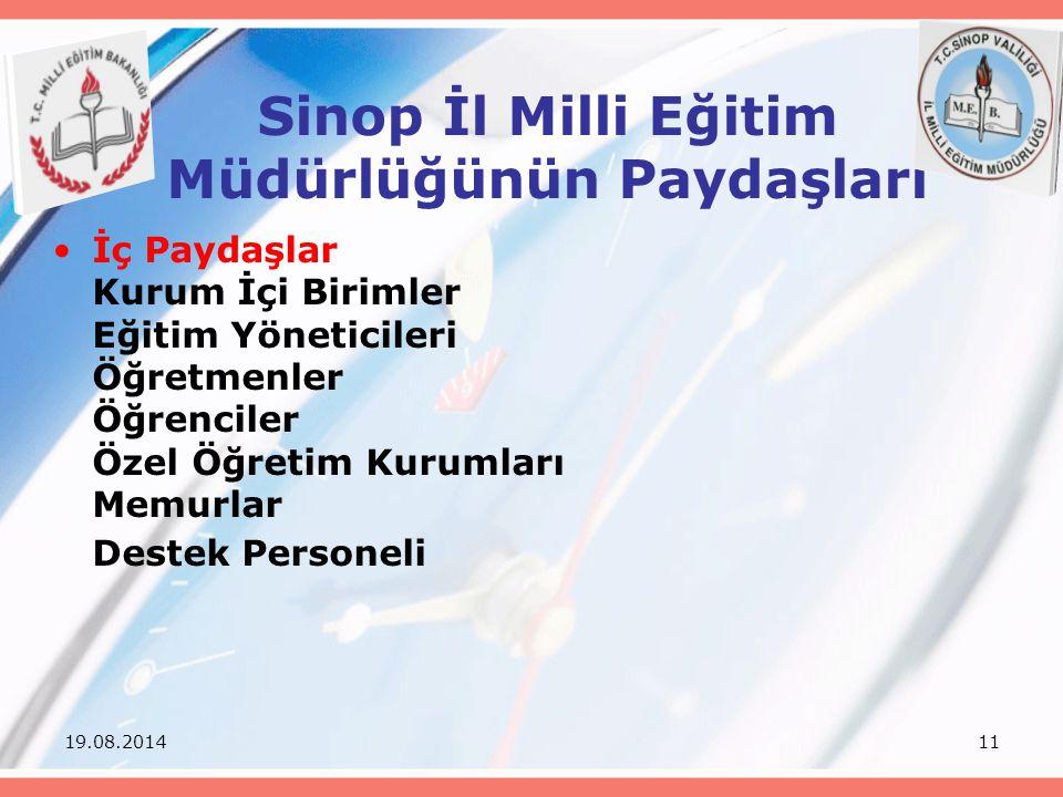 Sinop İl Milli Eğitim Müdürlüğünün Paydaşları