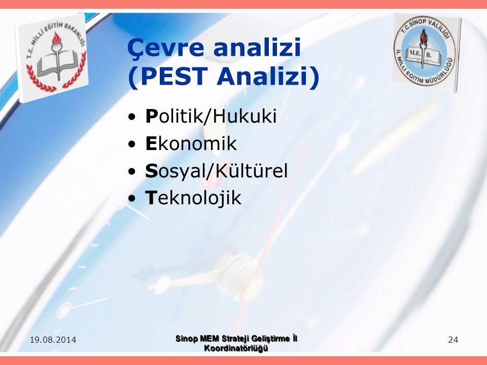 Çevre analizi (PEST Analizi)