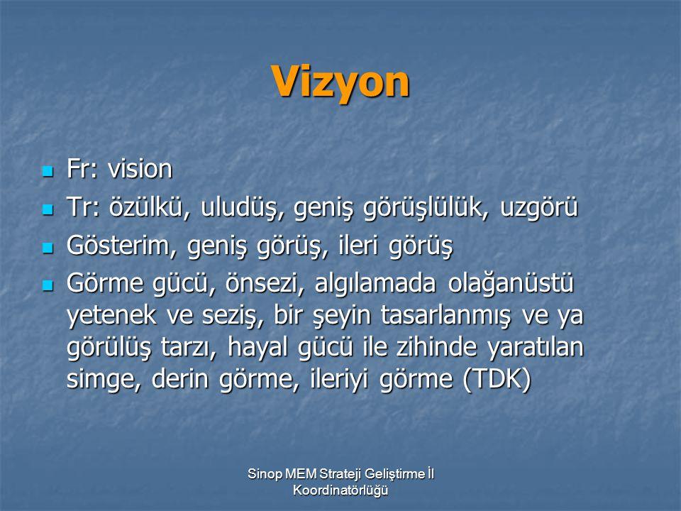 Sinop MEM Strateji Geliştirme İl Koordinatörlüğü