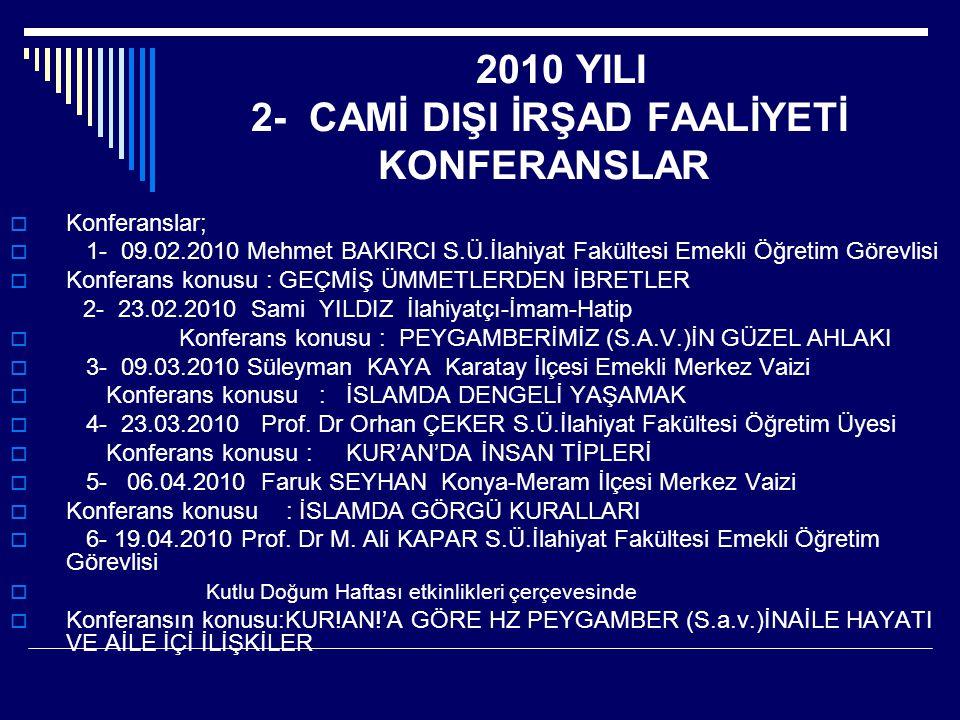 2010 YILI 2- CAMİ DIŞI İRŞAD FAALİYETİ KONFERANSLAR