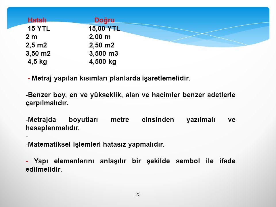Hatalı Doğru 15 YTL 15,00 YTL. 2 m 2,00 m.
