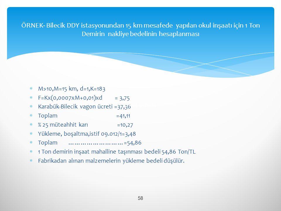 ÖRNEK- Bilecik DDY istasyonundan 15 km mesafede yapılan okul inşaatı için 1 Ton Demirin nakliye bedelinin hesaplanması