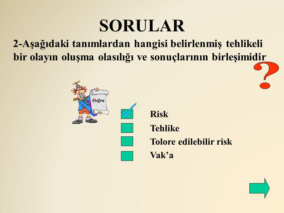SORULAR 2-Aşağıdaki tanımlardan hangisi belirlenmiş tehlikeli bir olayın oluşma olasılığı ve sonuçlarının birleşimidir.
