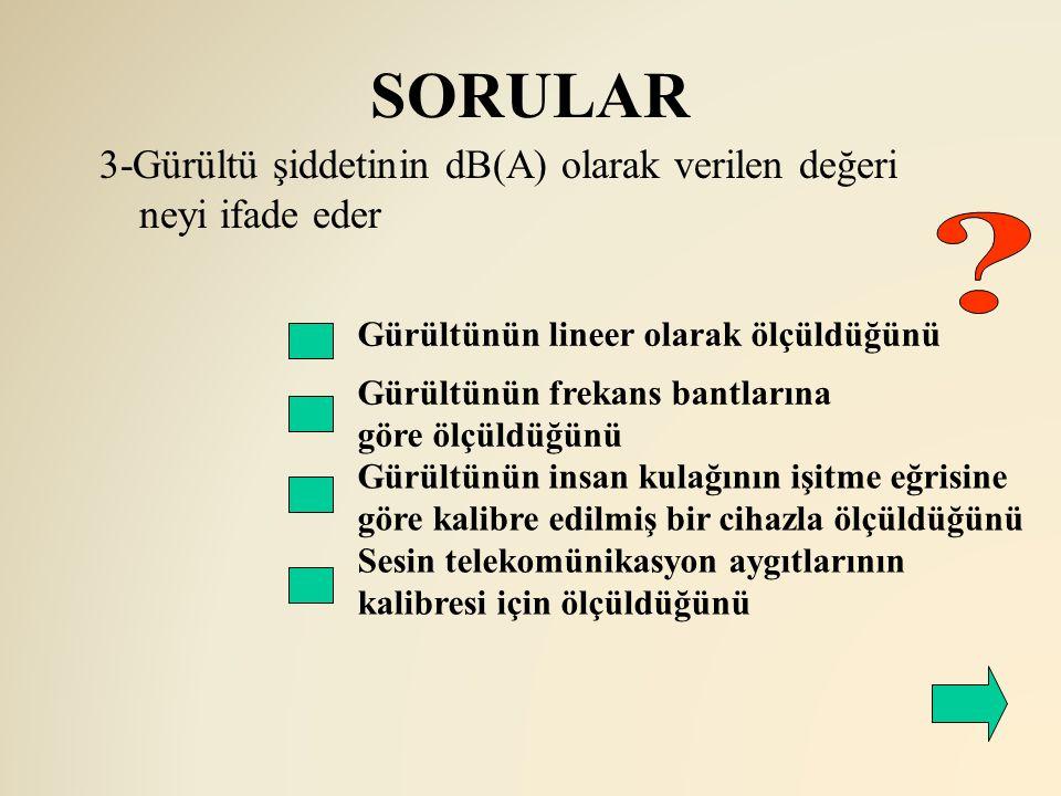SORULAR 3-Gürültü şiddetinin dB(A) olarak verilen değeri neyi ifade eder. Gürültünün lineer olarak ölçüldüğünü.