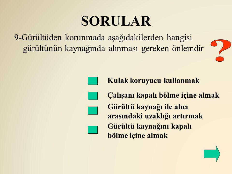 SORULAR 9-Gürültüden korunmada aşağıdakilerden hangisi gürültünün kaynağında alınması gereken önlemdir.