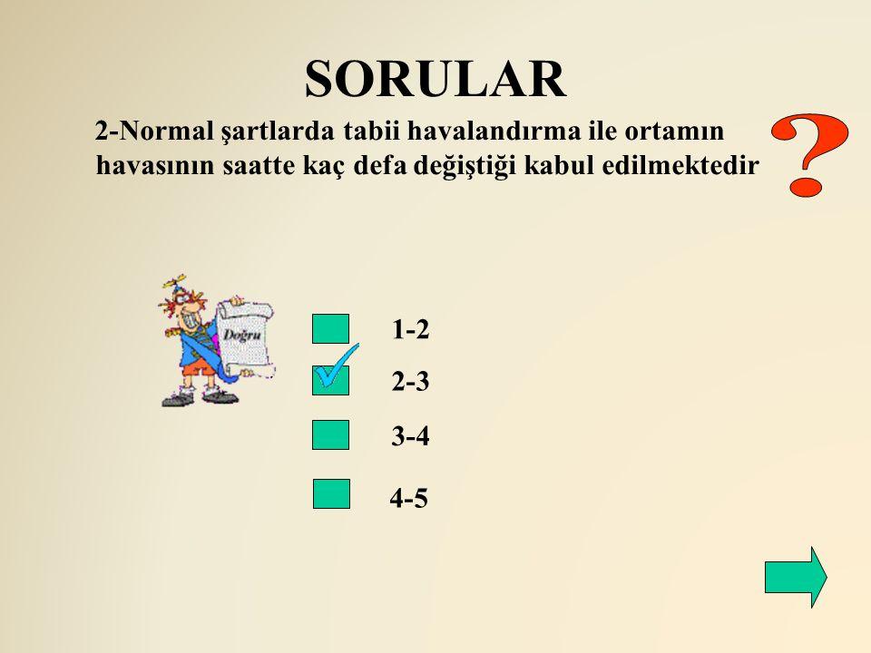 SORULAR 2-Normal şartlarda tabii havalandırma ile ortamın havasının saatte kaç defa değiştiği kabul edilmektedir.