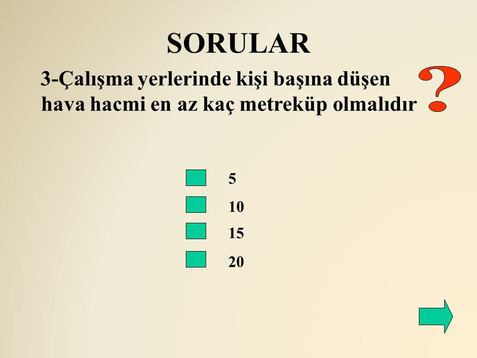 SORULAR 3-Çalışma yerlerinde kişi başına düşen hava hacmi en az kaç metreküp olmalıdır 5 10 15 20