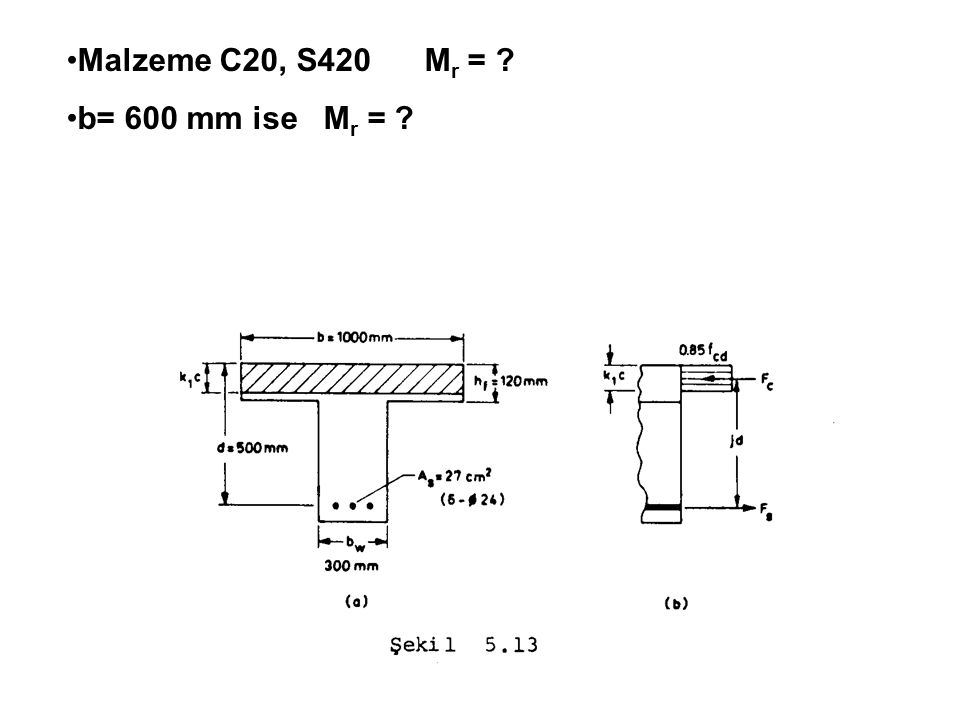 Malzeme C20, S420 Mr = b= 600 mm ise Mr =