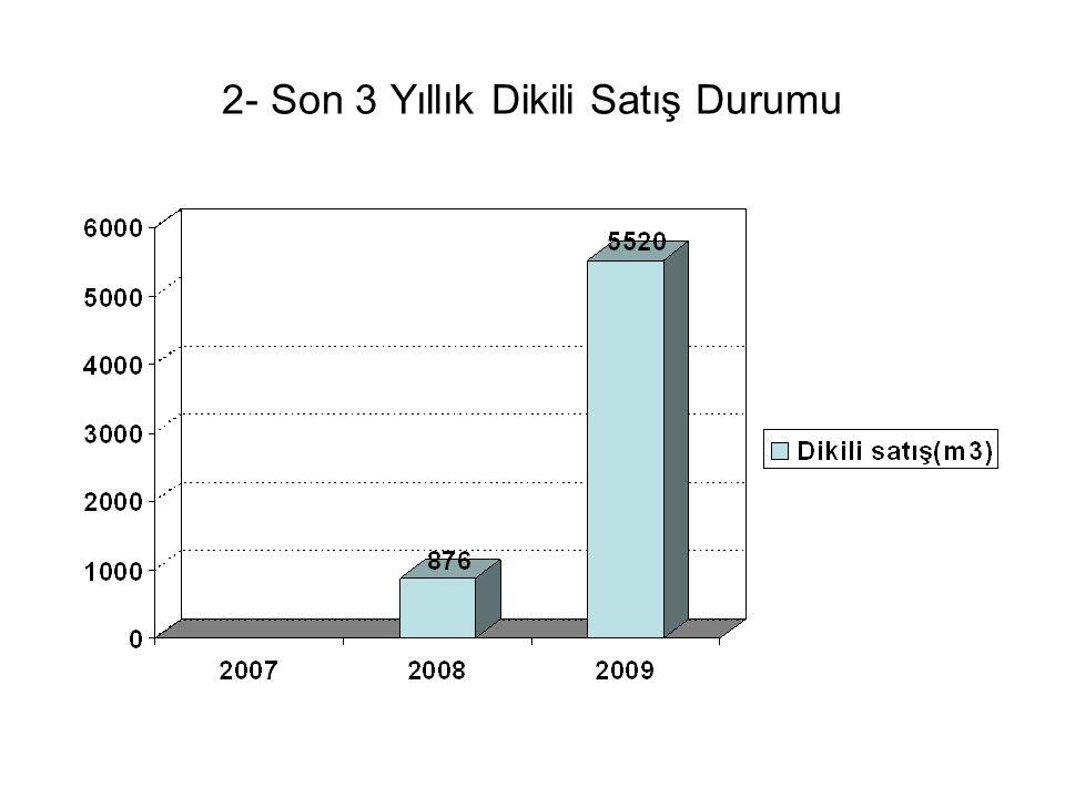 2- Son 3 Yıllık Dikili Satış Durumu