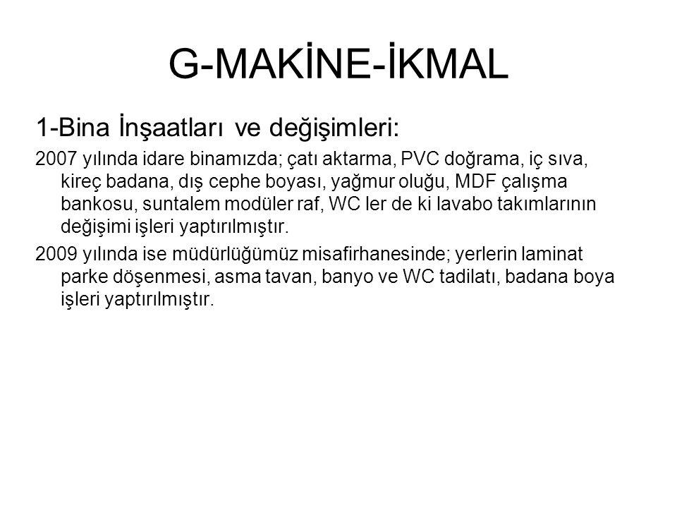 G-MAKİNE-İKMAL 1-Bina İnşaatları ve değişimleri: