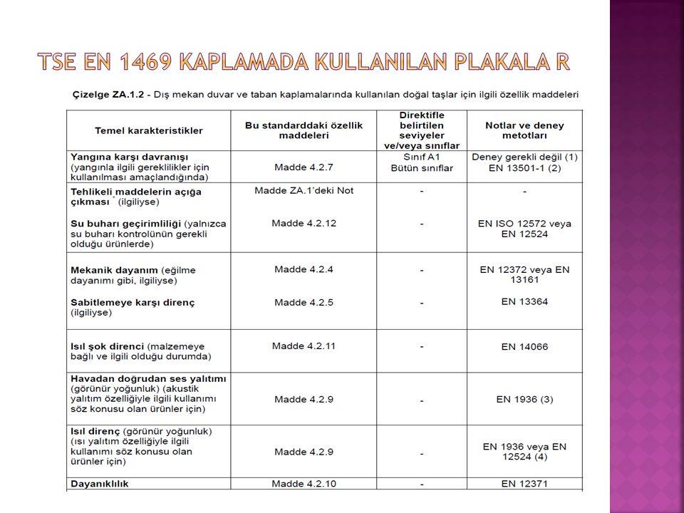Tse en 1469 KAPLAMADA KULLANILAN PLAKALA R