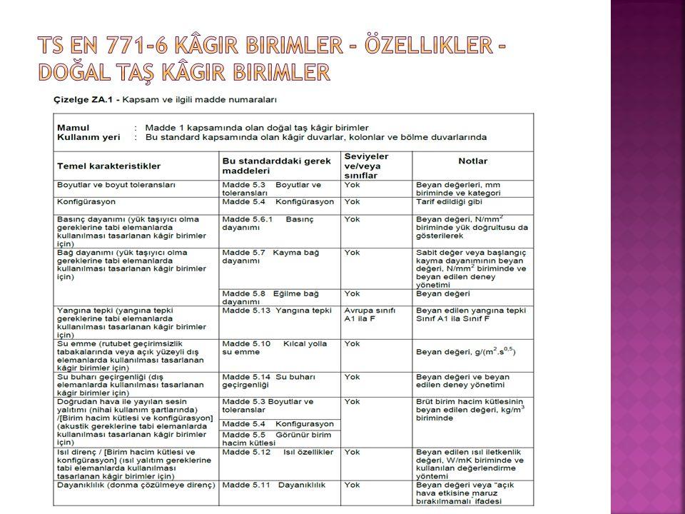 Ts en 771-6 Kâgir birimler - Özellikler - Doğal taş kâgir birimler