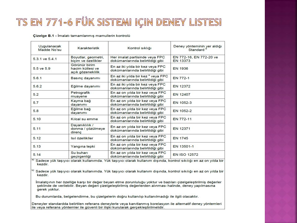 TS EN 771-6 fük sistemi için deney listesi