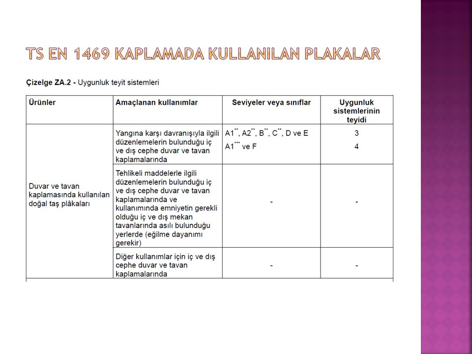 TS EN 1469 KAPLAMADA KULLANILAN PLAKALAR