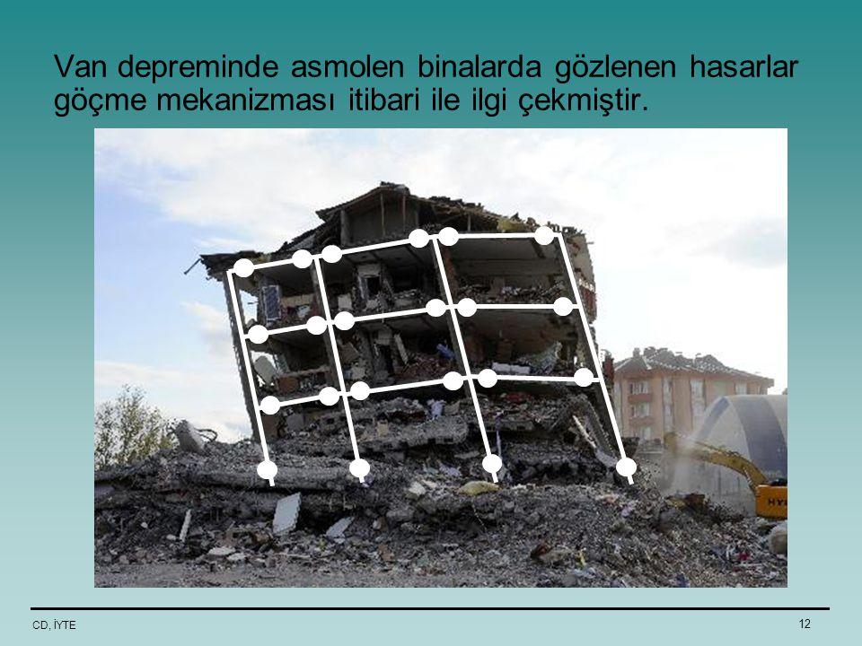 Van depreminde asmolen binalarda gözlenen hasarlar göçme mekanizması itibari ile ilgi çekmiştir.