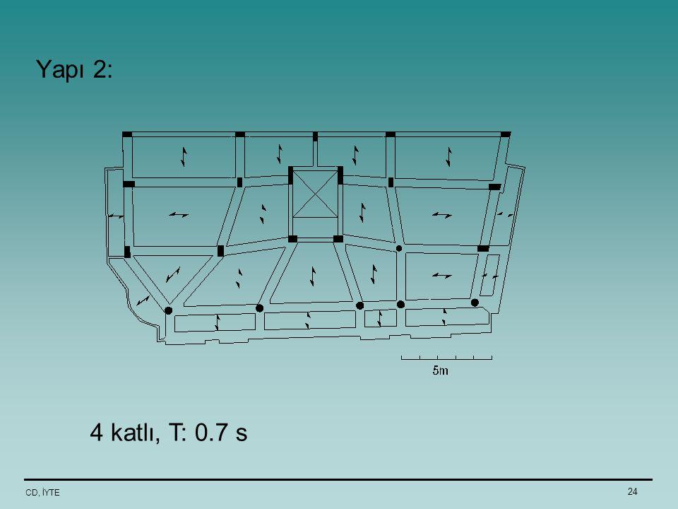 Yapı 2: 4 katlı, T: 0.7 s CD, İYTE