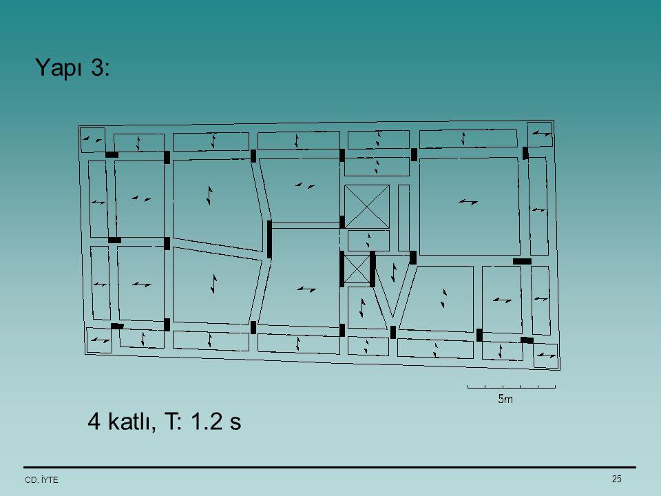 Yapı 3: 4 katlı, T: 1.2 s CD, İYTE