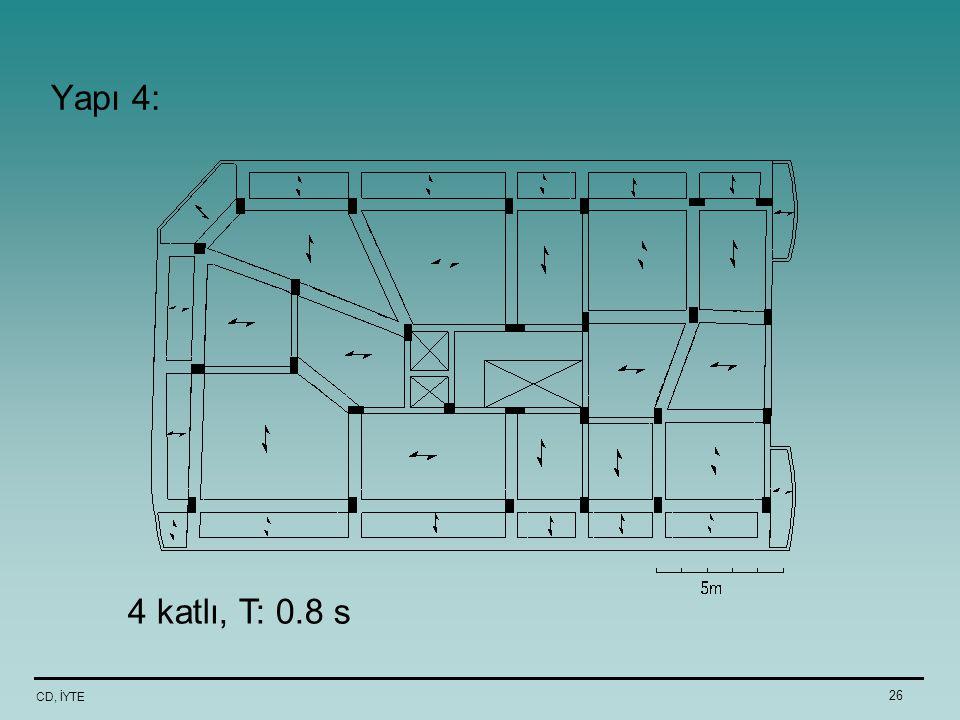Yapı 4: 4 katlı, T: 0.8 s CD, İYTE