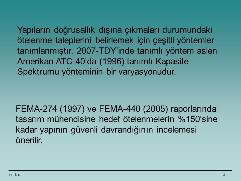 Yapıların doğrusallık dışına çıkmaları durumundaki ötelenme taleplerini belirlemek için çeşitli yöntemler tanımlanmıştır. 2007-TDY'inde tanımlı yöntem aslen Amerikan ATC-40'da (1996) tanımlı Kapasite Spektrumu yönteminin bir varyasyonudur.